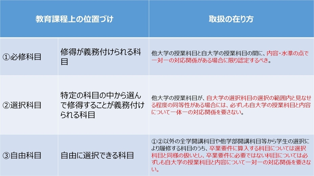f:id:as-daigaku23:20180921111959j:plain