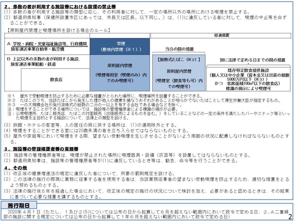 f:id:as-daigaku23:20180927123005p:plain