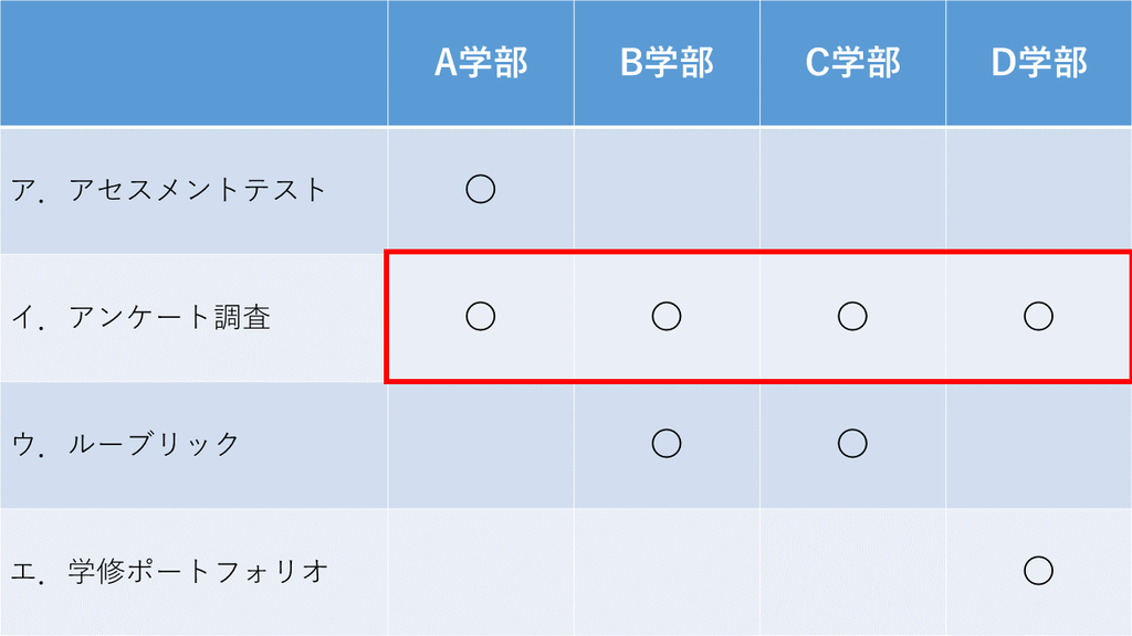 f:id:as-daigaku23:20181004161835p:plain