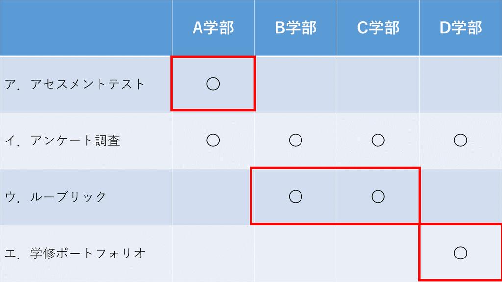 f:id:as-daigaku23:20181004162005p:plain