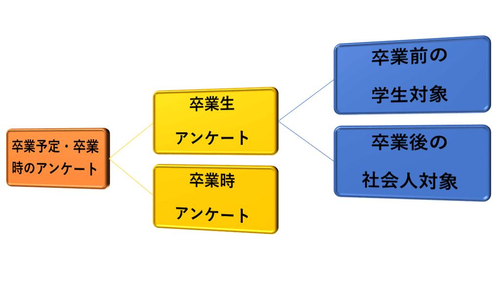 f:id:as-daigaku23:20181019152949p:plain