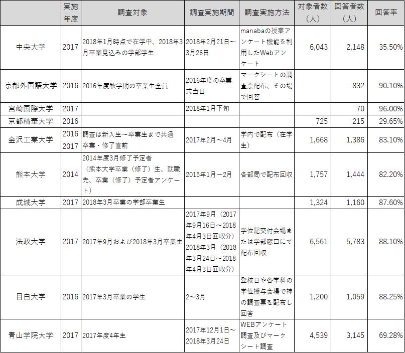 f:id:as-daigaku23:20181019153555p:plain