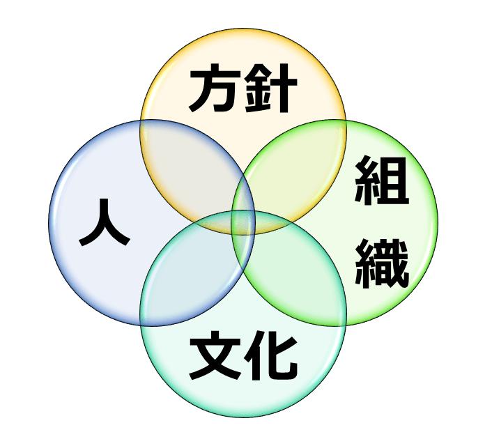 f:id:as-daigaku23:20181023133546p:plain