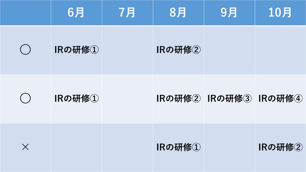 f:id:as-daigaku23:20181128100035p:plain