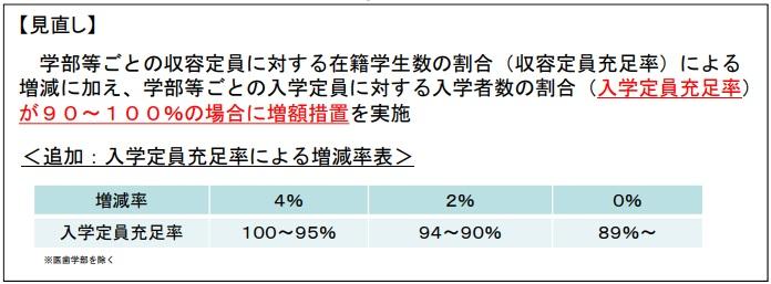f:id:as-daigaku23:20190115173150j:plain