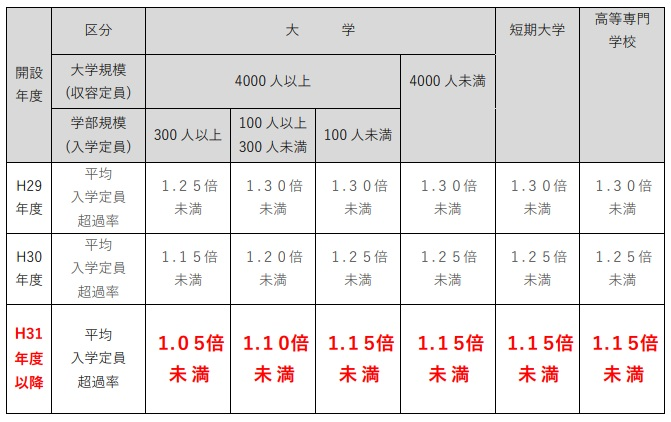 f:id:as-daigaku23:20190115173911j:plain