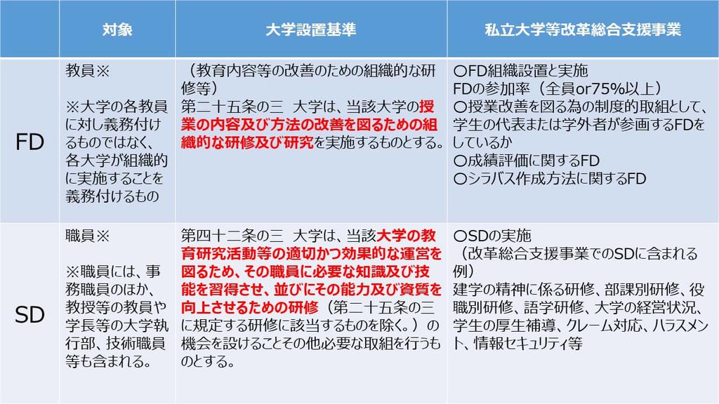 f:id:as-daigaku23:20190123141237j:plain