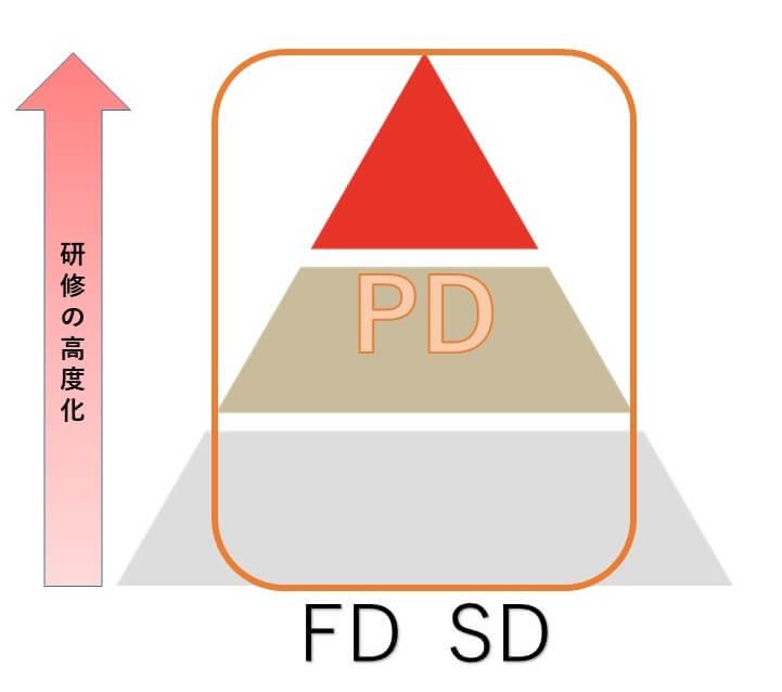 f:id:as-daigaku23:20190123143209j:plain