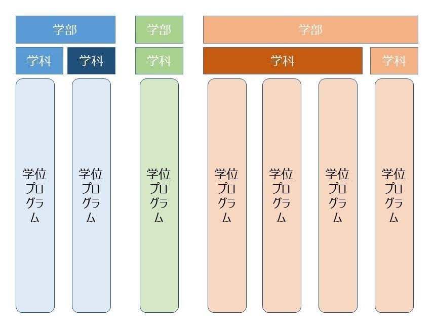 f:id:as-daigaku23:20190312105000j:plain