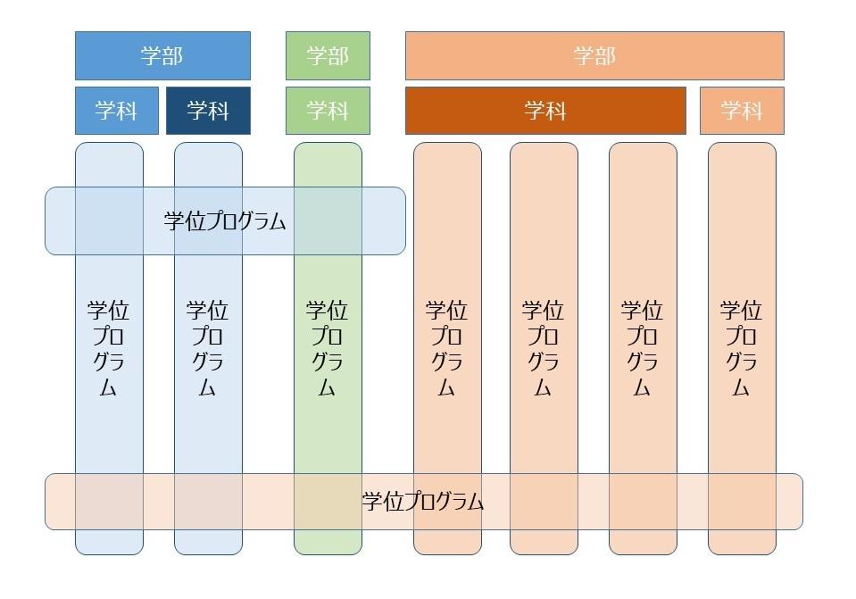 f:id:as-daigaku23:20190312111221j:plain
