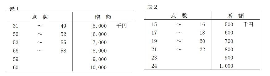 f:id:as-daigaku23:20190319153609j:plain
