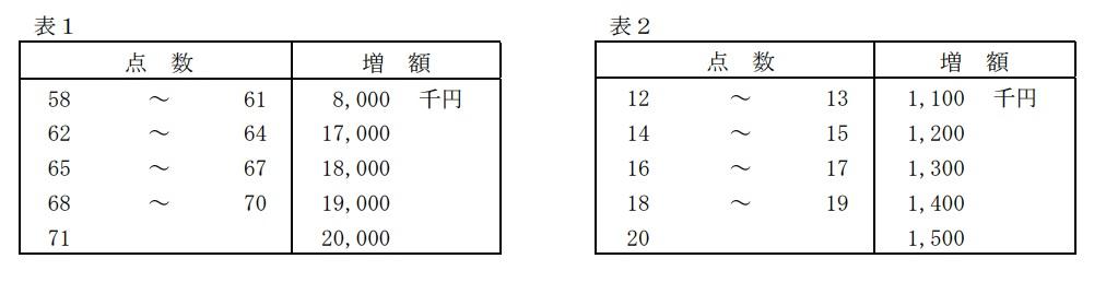 f:id:as-daigaku23:20190319153856j:plain