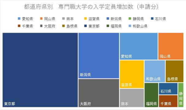 f:id:as-daigaku23:20190411192037p:plain