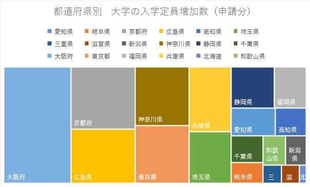 f:id:as-daigaku23:20190411192134p:plain