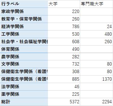 f:id:as-daigaku23:20190411194631p:plain