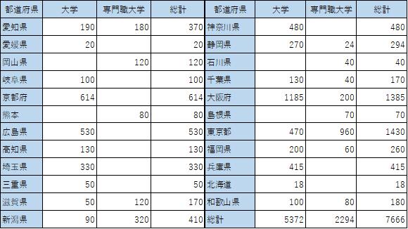 f:id:as-daigaku23:20190411194834p:plain