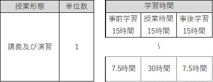 f:id:as-daigaku23:20190427114518p:plain