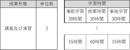 f:id:as-daigaku23:20190427114813p:plain