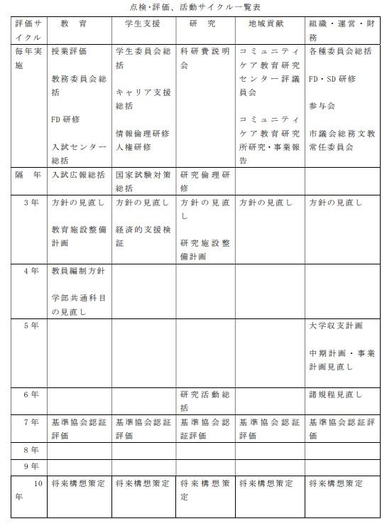 f:id:as-daigaku23:20190716104735j:plain