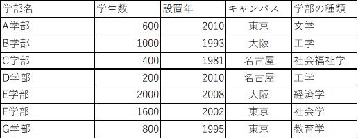 f:id:as-daigaku23:20191120113824p:plain
