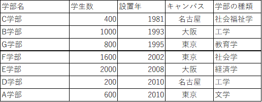 f:id:as-daigaku23:20191120115238p:plain