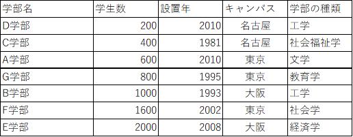 f:id:as-daigaku23:20191120115632p:plain