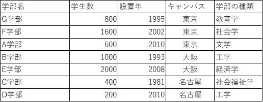f:id:as-daigaku23:20191120120204p:plain