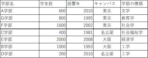 f:id:as-daigaku23:20191120121051p:plain
