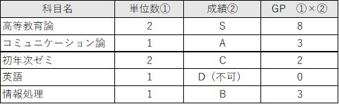 f:id:as-daigaku23:20200318142109p:plain