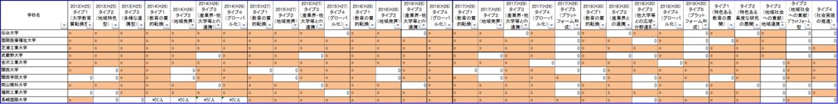 f:id:as-daigaku23:20200323135808p:plain
