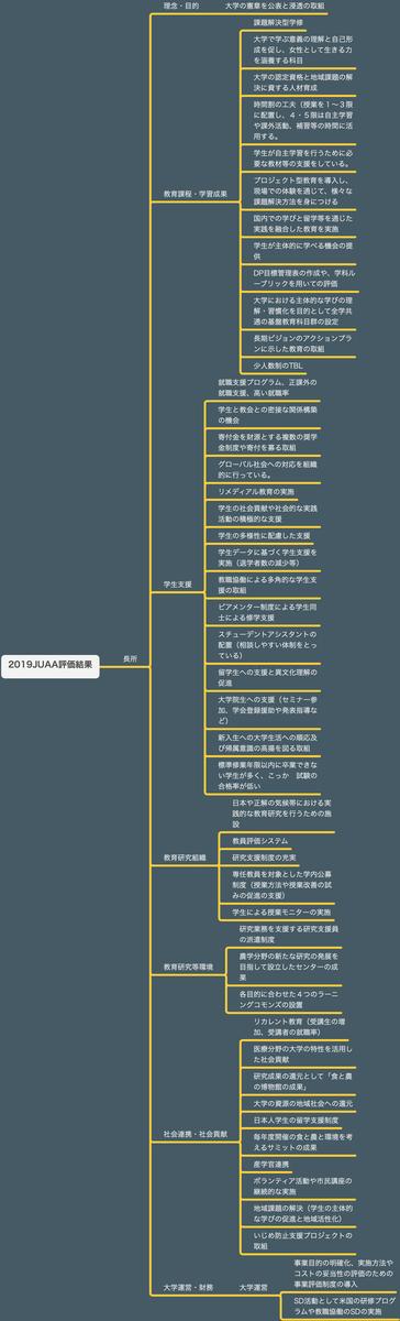 f:id:as-daigaku23:20200331160131p:plain