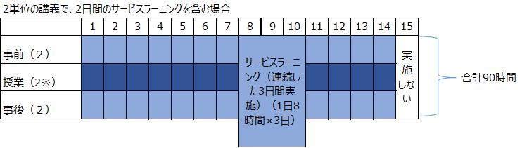 f:id:as-daigaku23:20200423142511p:plain
