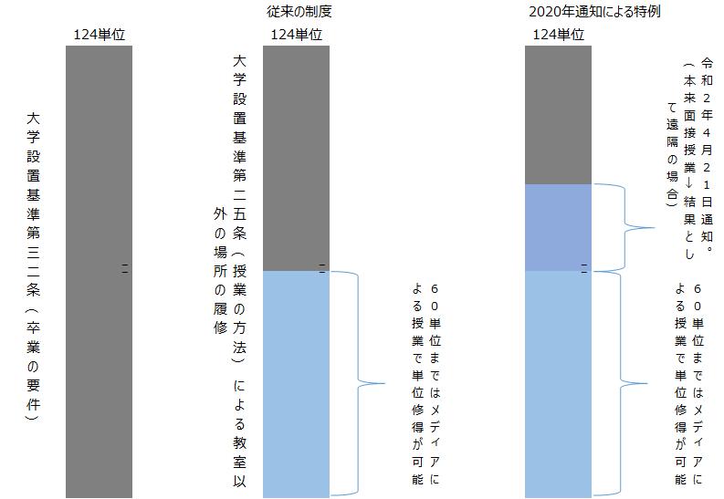 f:id:as-daigaku23:20200423143204p:plain