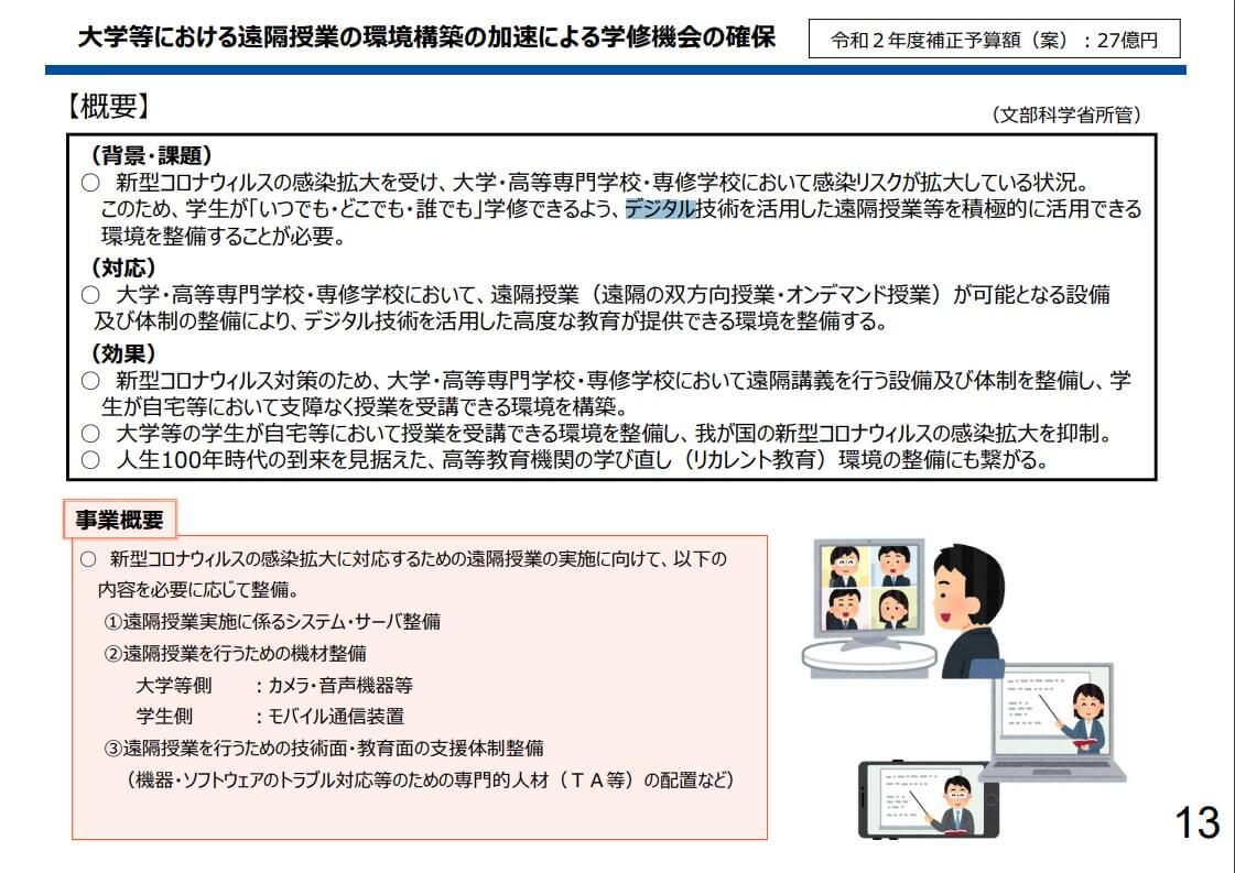 f:id:as-daigaku23:20200520110553j:plain
