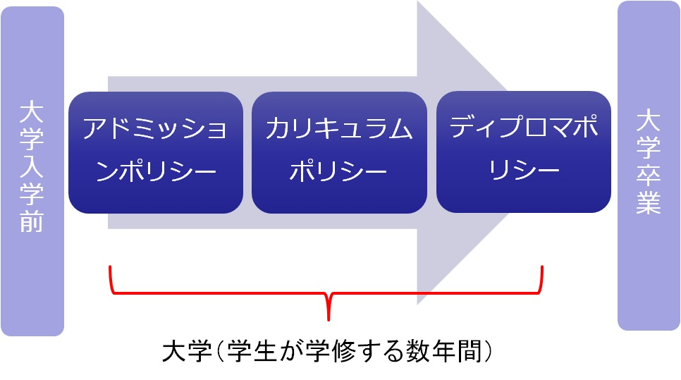 f:id:as-daigaku23:20200624112627j:plain