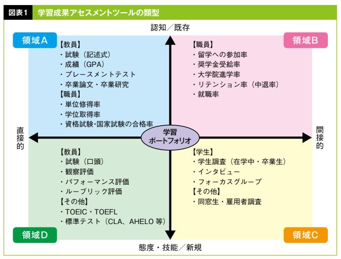 f:id:as-daigaku23:20200924094314p:plain