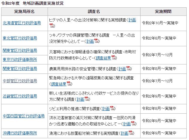 f:id:as-daigaku23:20201219104431p:plain