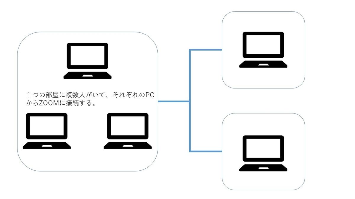 f:id:as-daigaku23:20210226102805j:plain