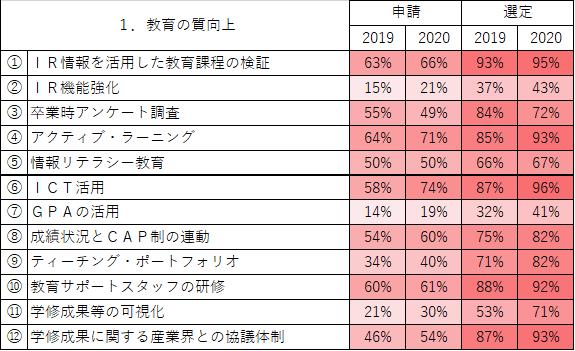 f:id:as-daigaku23:20210323102052p:plain