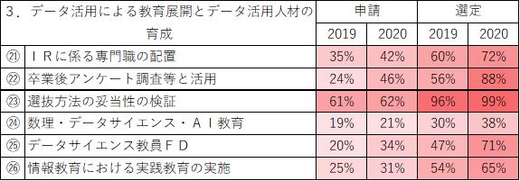 f:id:as-daigaku23:20210323111346p:plain