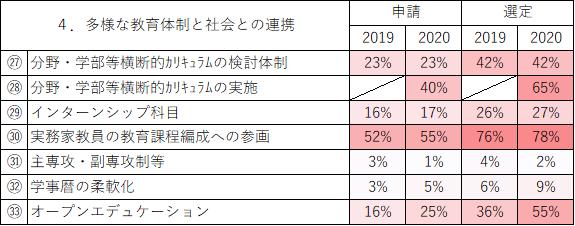 f:id:as-daigaku23:20210323113435p:plain