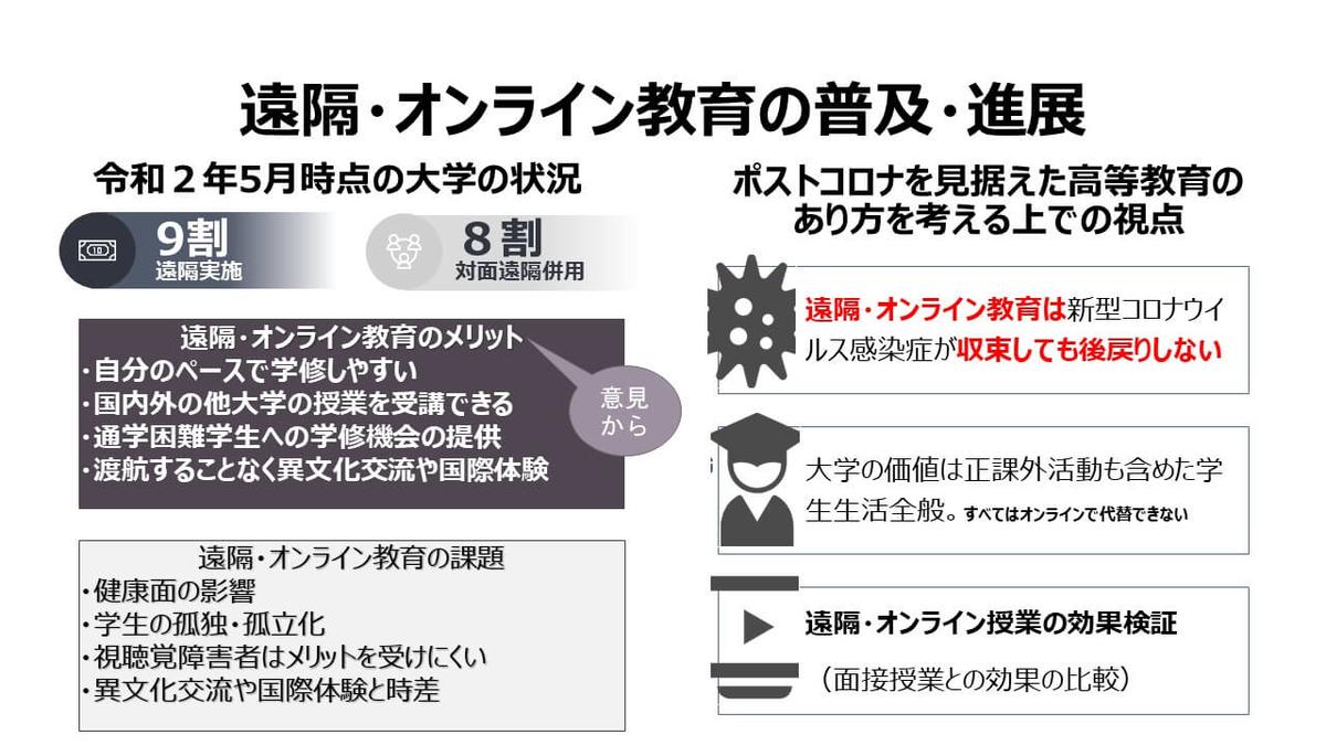 f:id:as-daigaku23:20210608121806j:plain