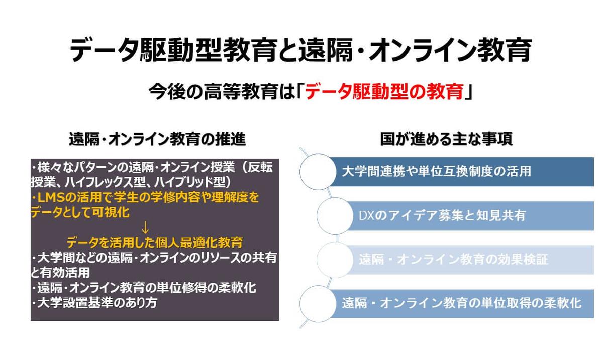 f:id:as-daigaku23:20210608122710j:plain