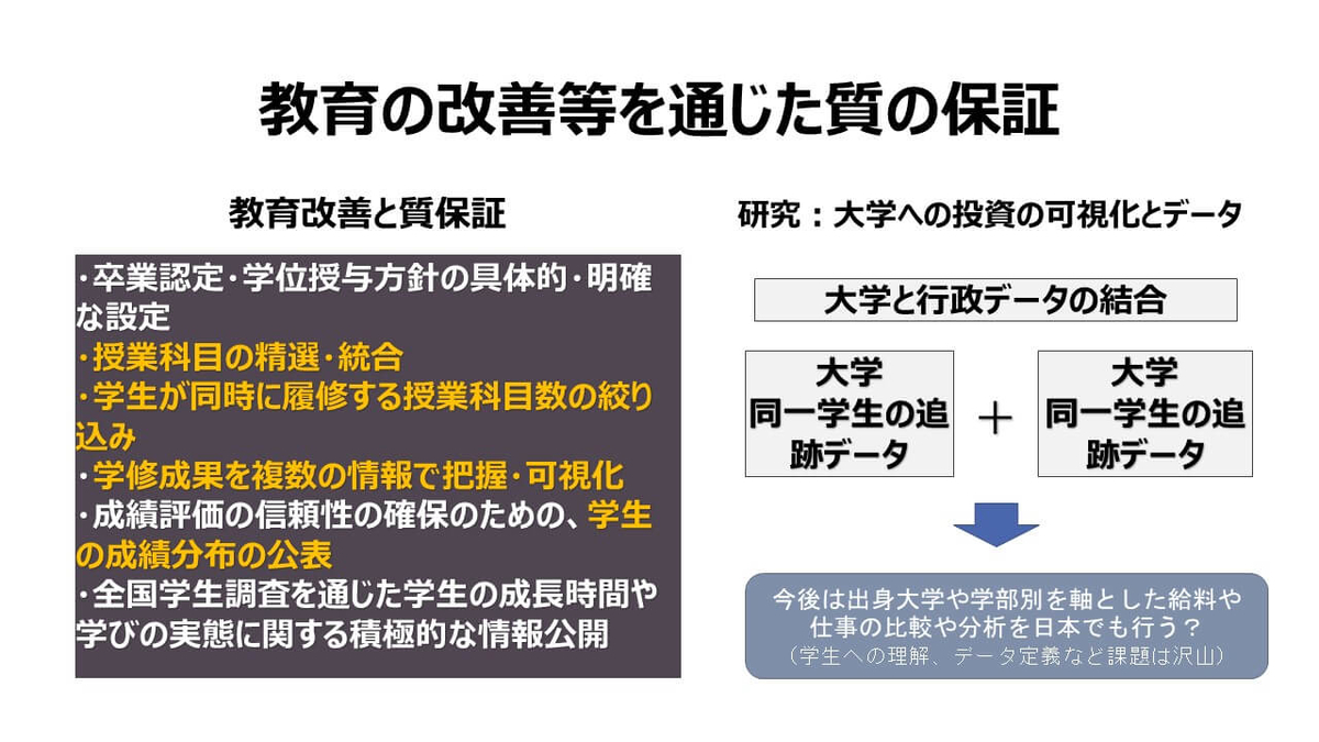 f:id:as-daigaku23:20210608124851j:plain