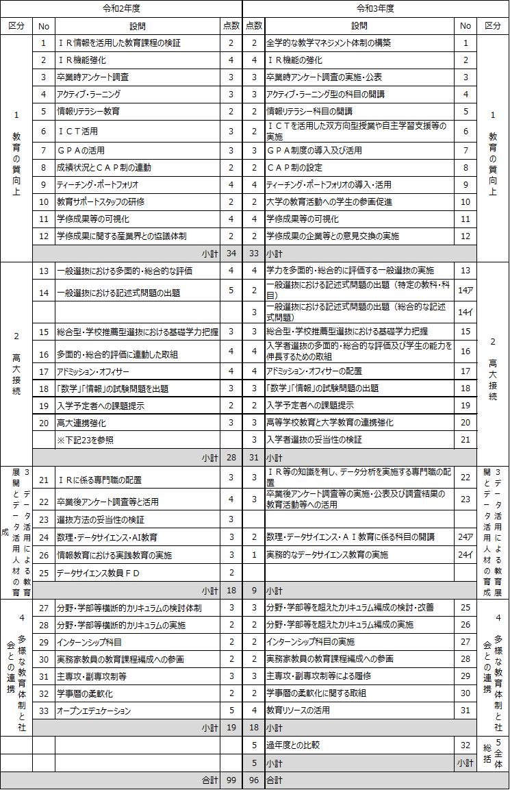 f:id:as-daigaku23:20210812102832p:plain