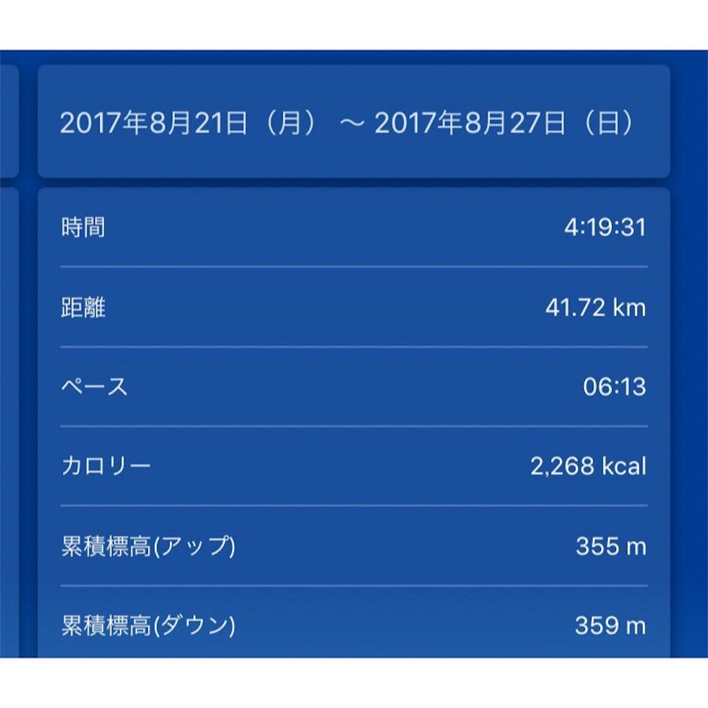 f:id:asa-run:20170827084008j:image