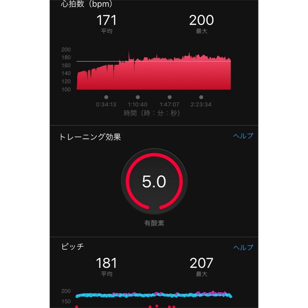 f:id:asa-run:20180130165251j:image