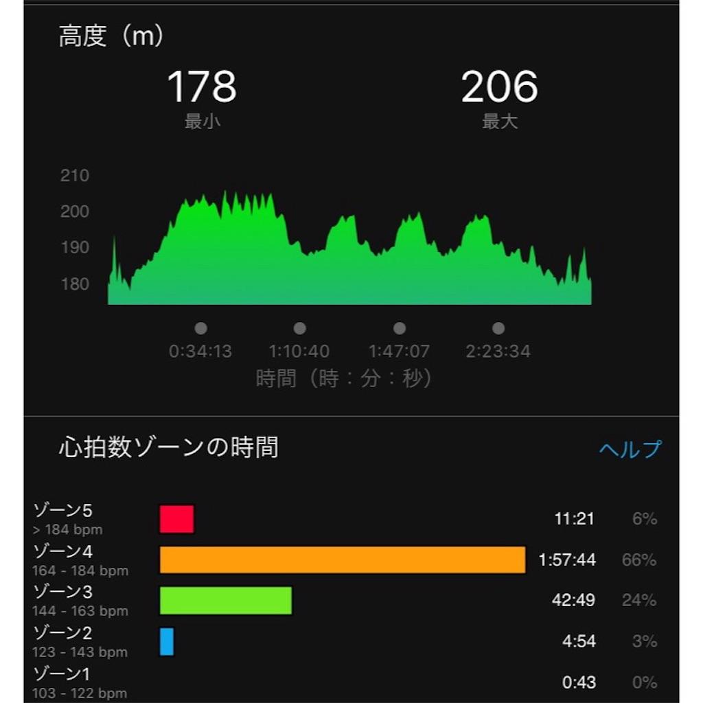 f:id:asa-run:20180130165258j:image