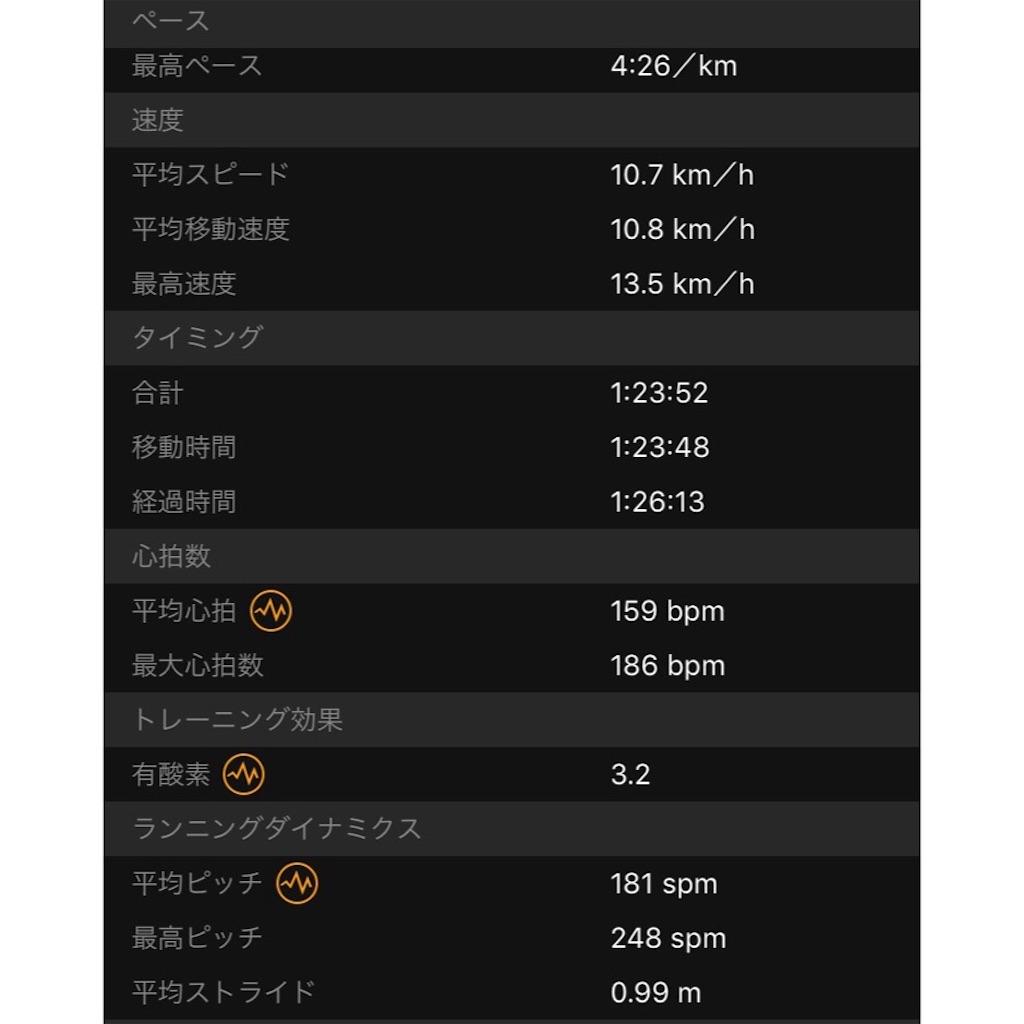 f:id:asa-run:20180213135714j:image