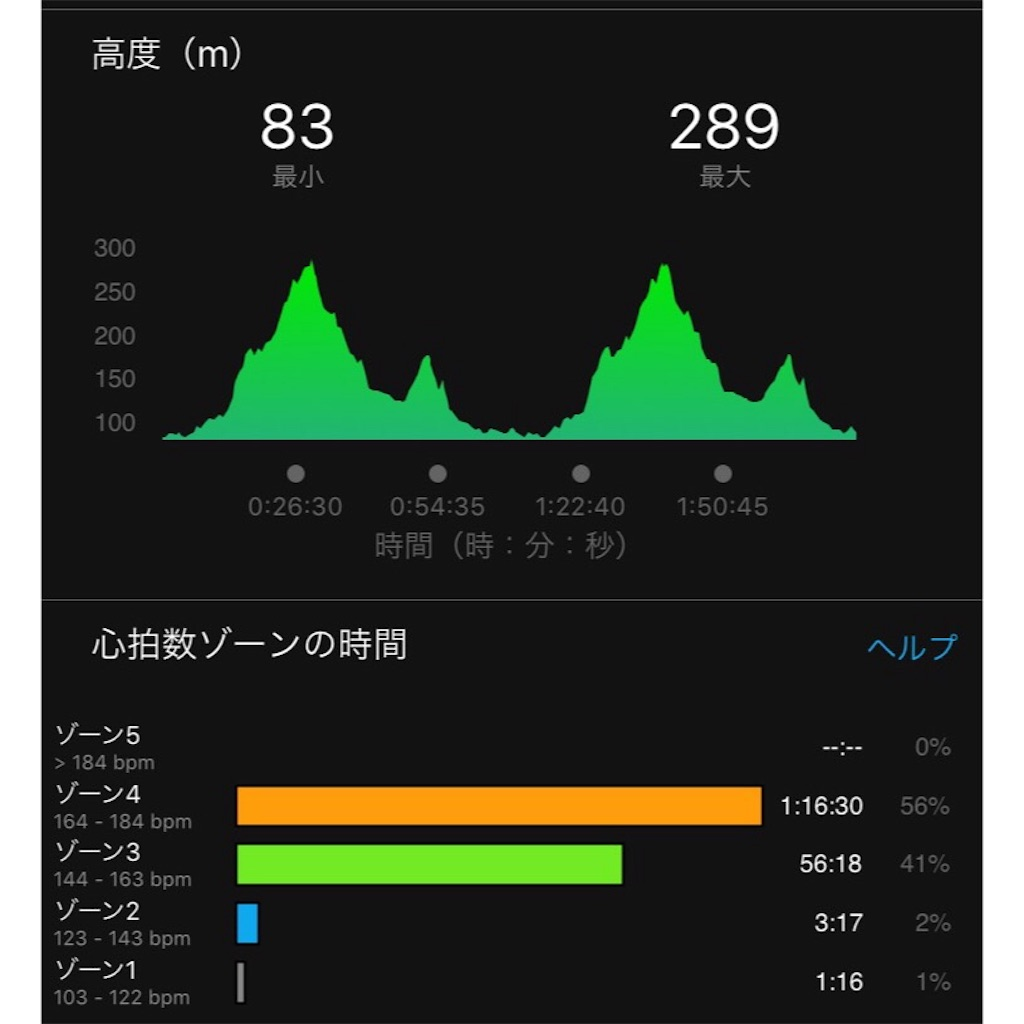 f:id:asa-run:20180217162651j:image